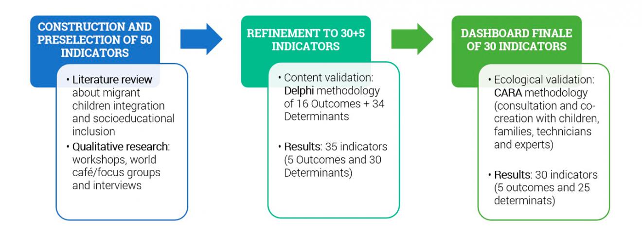 Seleccion-de-indicadores3
