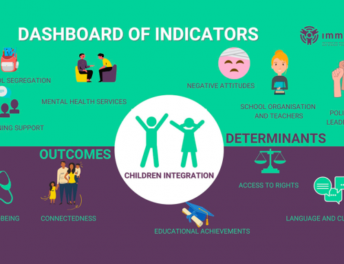 IMMERSE publishes its dashboard of socio-educational integration indicators.